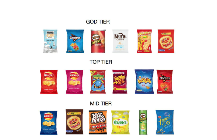 This infographic about crisps racked up over 1.5 million Twitter interactions